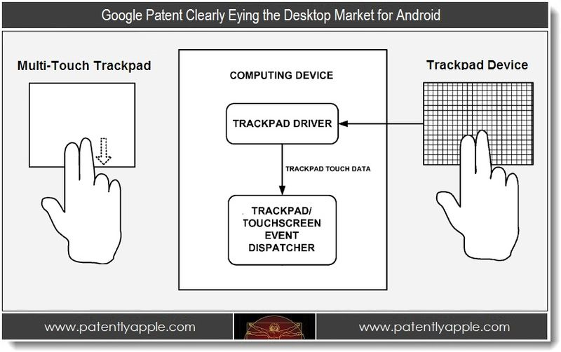 Android-for-Desktop-Patent