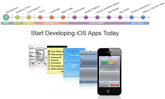develop-ios-apps-guidebook