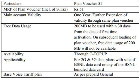 BSNL-Revised-3G-Plan-April