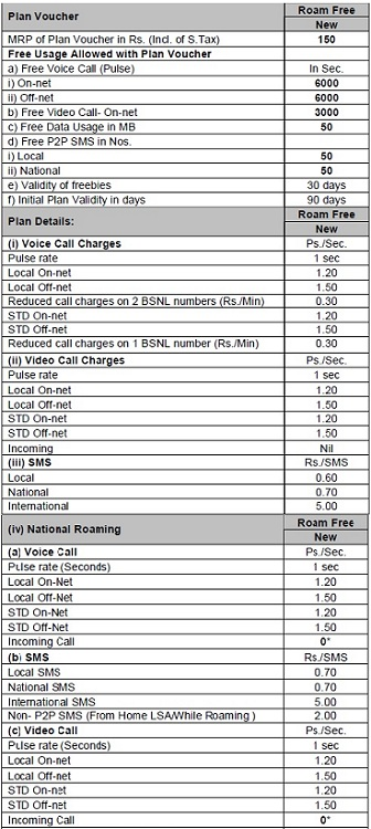 BSNL-New-Free-Roaming-Plan