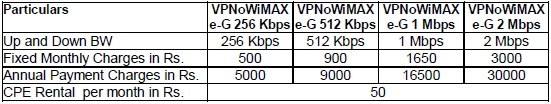 bsnl-vpn-over-wimax-1