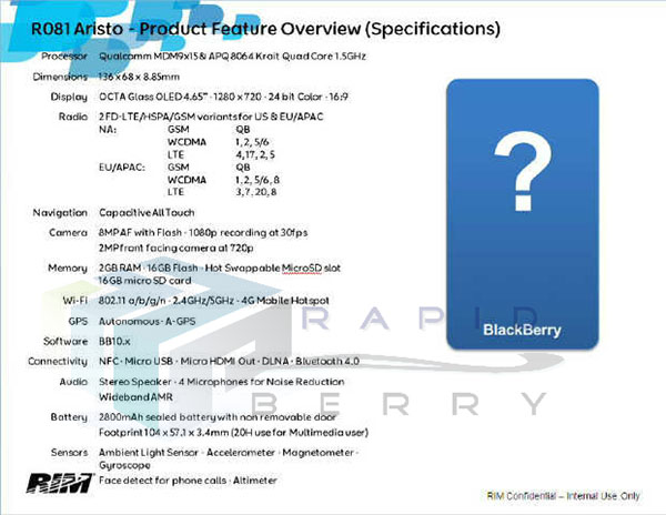 BB10-Aristo-Specs-Leak