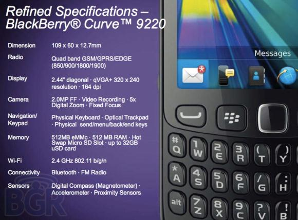 blackberry-roadmap-2012%205