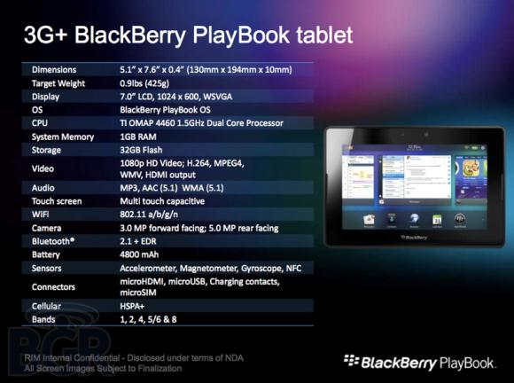 blackberry-roadmap-2012%206