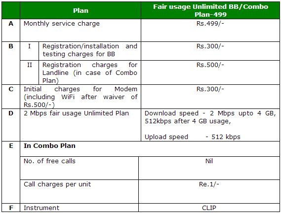 MTNL-Unlimited-499-Combo-BB