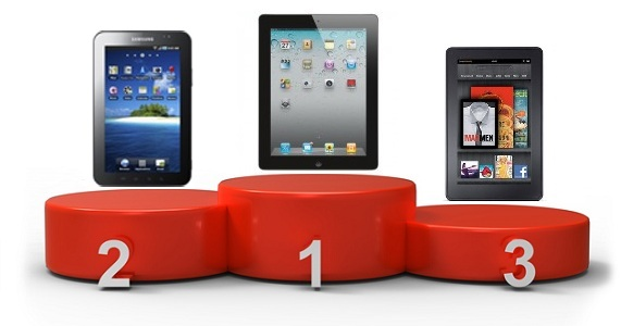 iPad-Tab-Kindle-Podium