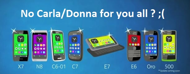 RUMOUR: Symbian^3 devices may never see Carla/Donna update, to work on 1GHz processor only