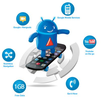 Rcom-BLue-Android-Bot