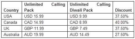 Reliance-Global-Call-Diwali
