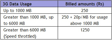 new-reliance-3g-plans-5-12