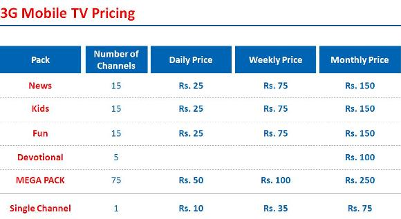 reliance-3g-tariff-mobile-tv
