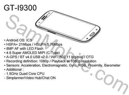 Samsung-GT-I9300-User-Manual-1