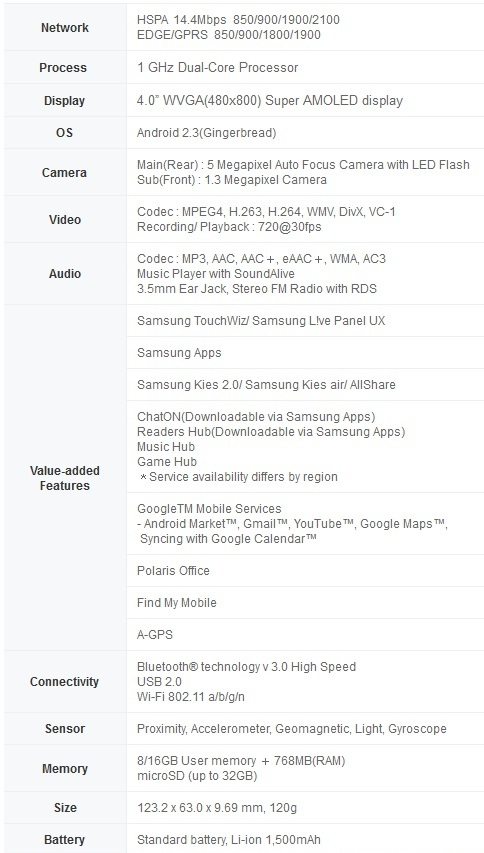 galaxy-S-Advance-specifications