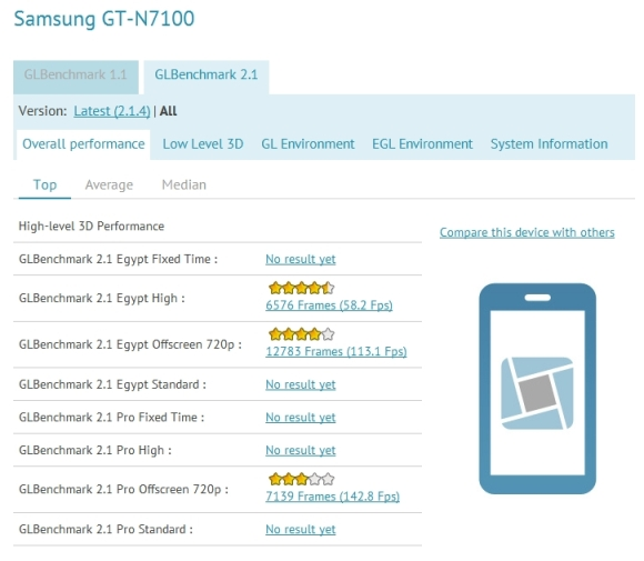 galaxy-note-II-benchmarks