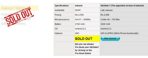 aakash-sold-out