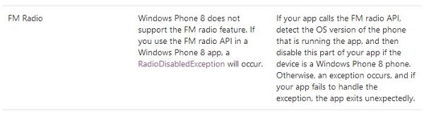WP-8-Radio-No-Support