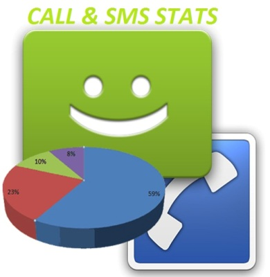 call and sms stat 1