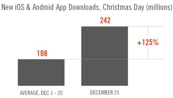 christmas-downloads-ios-android