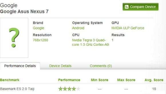 nexus-tablet-benchmark-leak