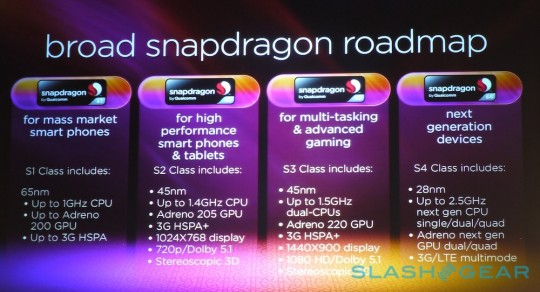 qualcomm-S4-2.5ghz
