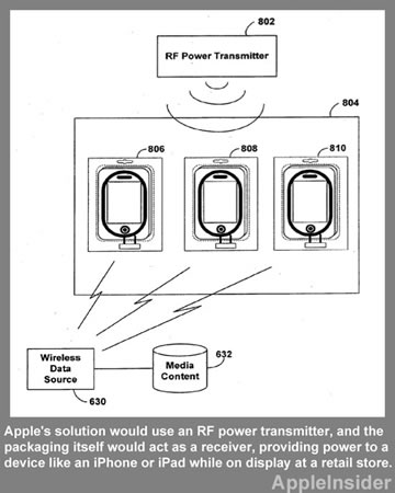 patent-apple-wireless-charging