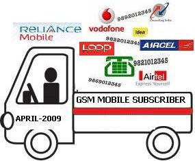 gsm mobile subscriber