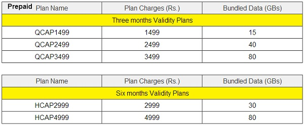 Idea-WiFI-Tariff-Prepaid-Plans