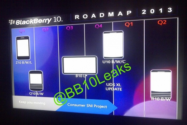 blackberry-roadmap