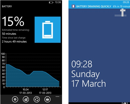 Nokia Lumia 620 Battery life