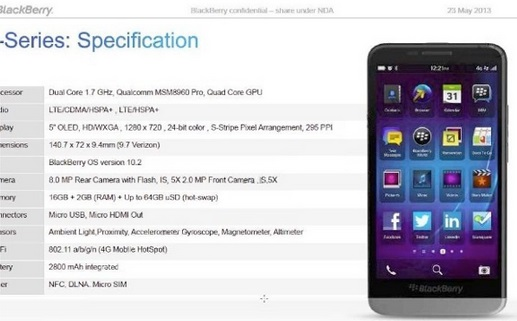 BlackBerry-A10-Aristo-specs