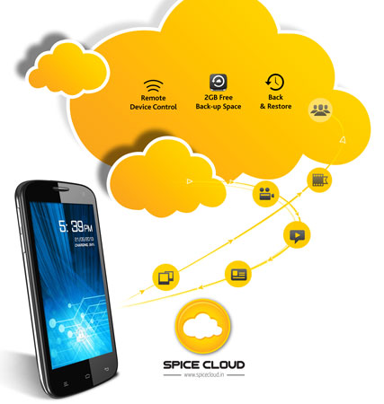 Spice-Stellar-Virtuoso-Pro-with-Spice-Cloud-services