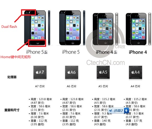 Promotional-sheet-for-the-Apple-iPhone-5S1