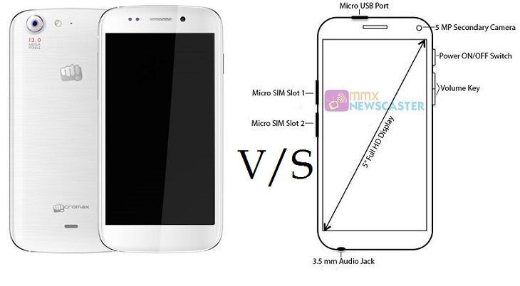 Micromax-Canvas-4-comparison