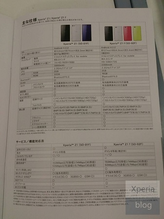 sony-xperia-mini-specs