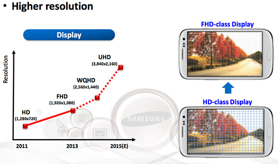 samsung-display-slide1
