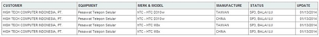 HTC-M8X-D310w-certification-Postel