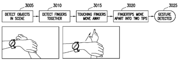 Samsung patent wearable 2