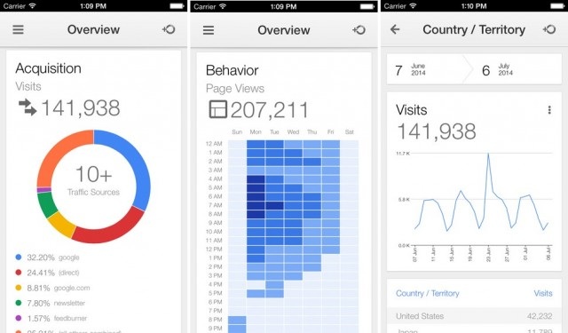 Google-Analytics-iPhone-app-e1405593710394