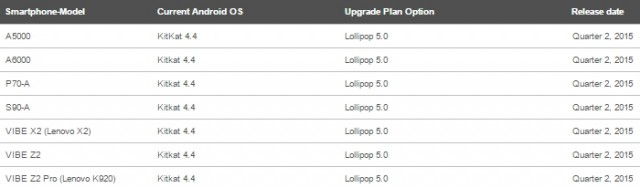 Lenovo-Lollipop-e1423912311529