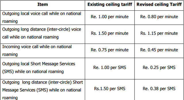 trai-roaming-tariff