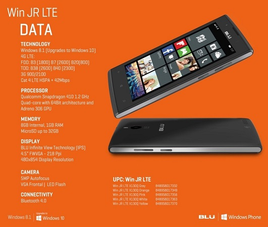 BLU-Win-JR-LTE-official