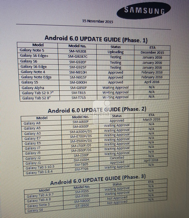 android-marshmallow-update-roadmap-for-samsung-galaxy-devices-leaked-again