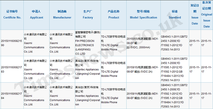 xiaomi-mi-5-gets-3c-certified-in-china