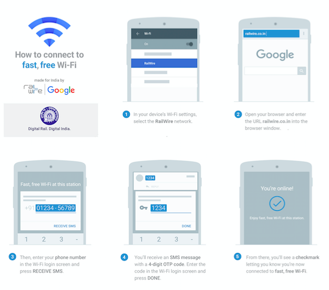 free-wi-fi-from-railtel-and-google