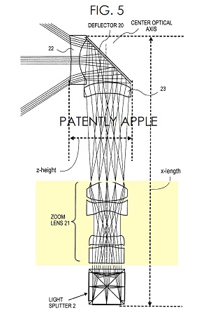 iPhone-optical-zoom-mechanism-patent