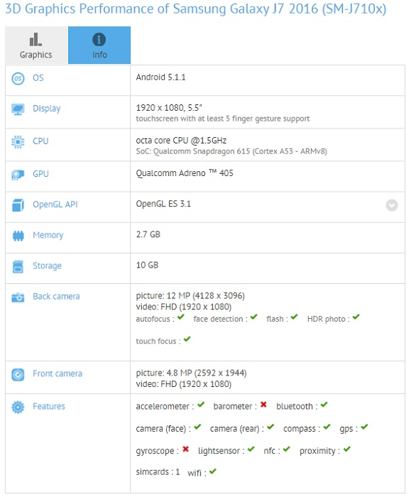 samsung-galaxy-j7-2016-specs-revealed-gfxbench