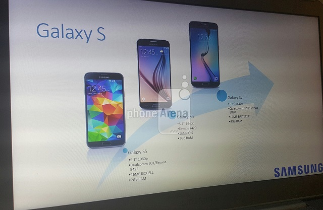samsung-galaxy-s7-leak-presentation-slide