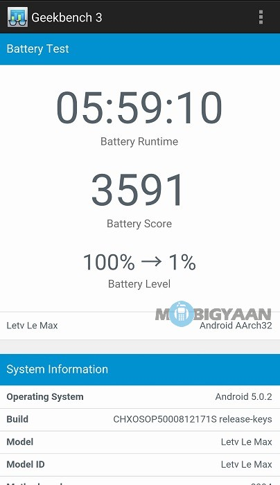 LeEco-Le-Max-Review-Battery-Test-geekbench-3-stats