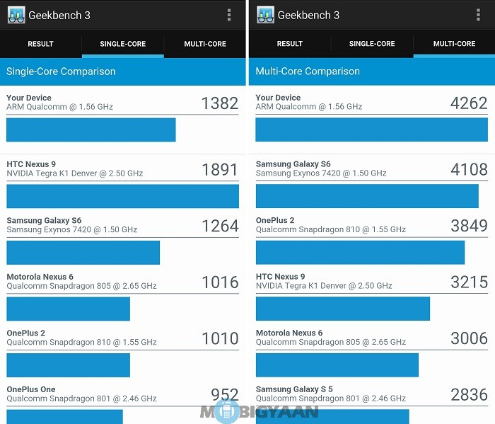 LeEco-Le-Max-Review-geekbench-3-single-multi-core-stats