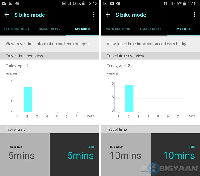 How to use Samsung Galaxy J3 S bike mode (5)